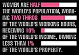 Problems-feminism-24366755-381-269